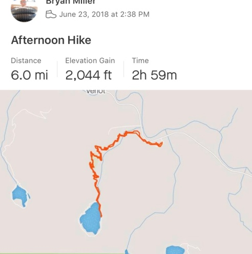 Our route and hike summary